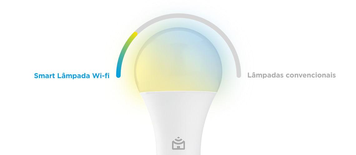 Consumo de energia reduzido